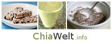 Chiasamen Infos und Rezepte